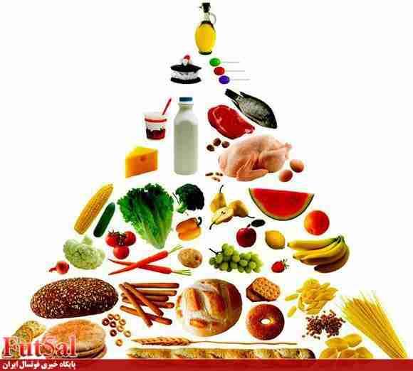 هرم غذایی و اصول تنظیم برنامه غذایی یک ورزشکار
